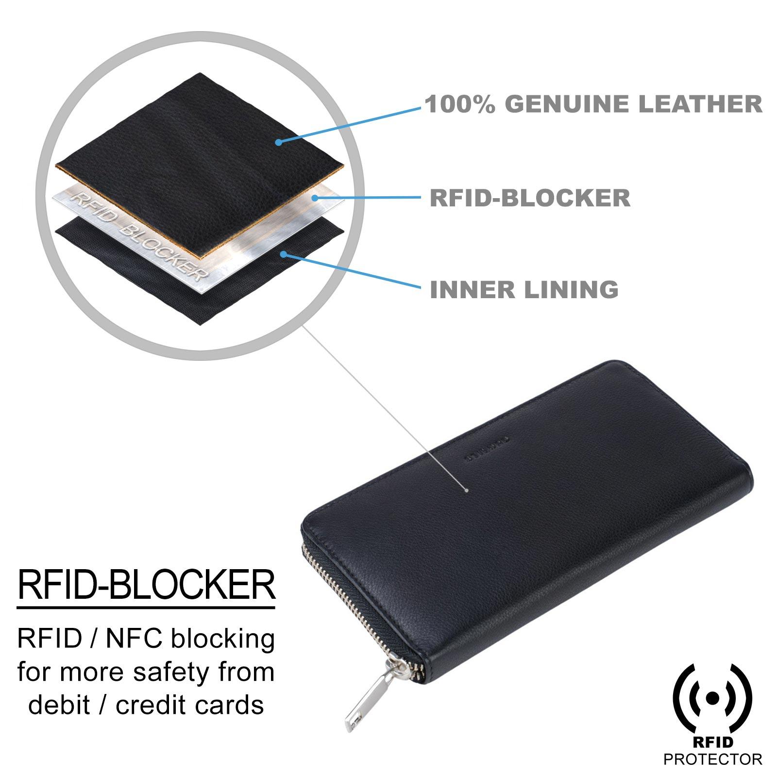 Leder Portemonnaie Damen RFID Schutz