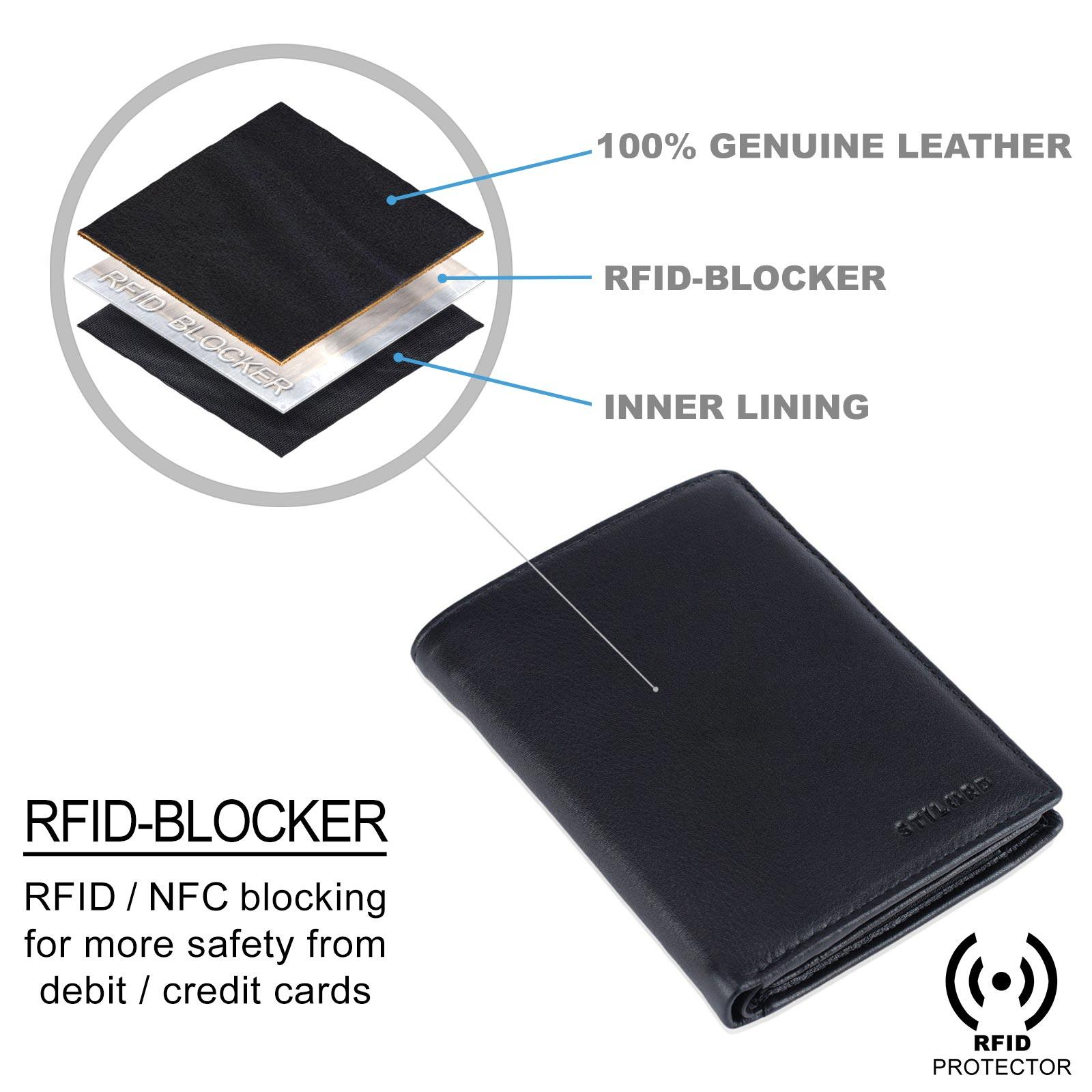 Leder Geldbörse Herren mit RFID Schutz